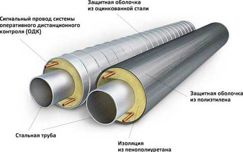 Трубы ППУ Вологда